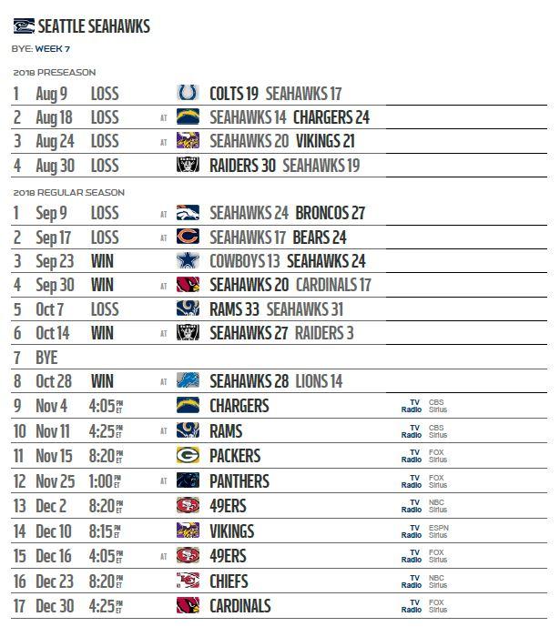 Seahawks.Schedule.Ocean.Shores.Jim.Donahoe